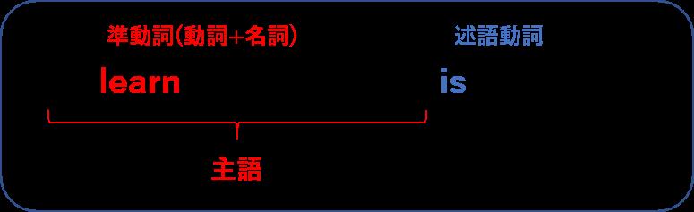 英文法】述語動詞と準動詞の違い